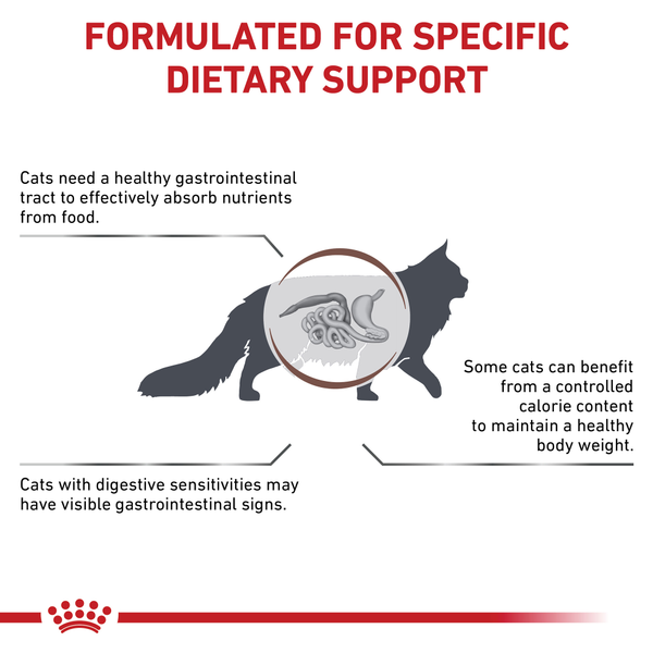 Royal Canin Cat Gastrointestinal Moderate Calorie Morsels in Gravy Diet Canned 3oz  24pk