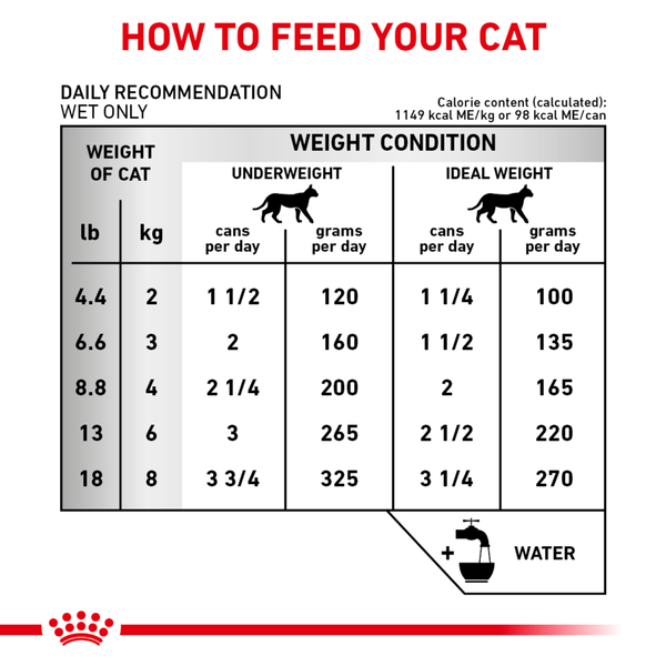 Royal Canin Cat Renal Support D™ Morsels in Gravy Can 3oz 24pk